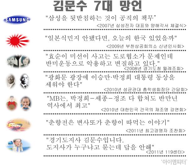 김문수~1.PNG